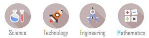 Phương pháp Giáo dục STEM